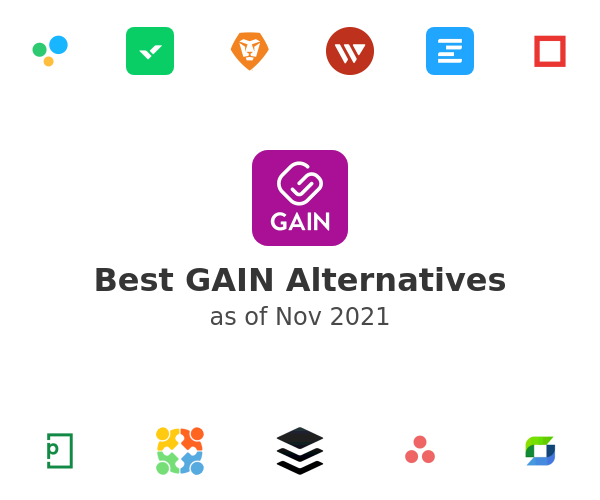 Best GAIN Alternatives