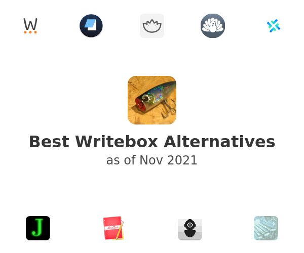 Best Writebox Alternatives