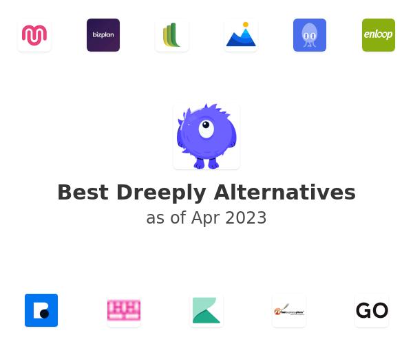 Best Dreeply Alternatives