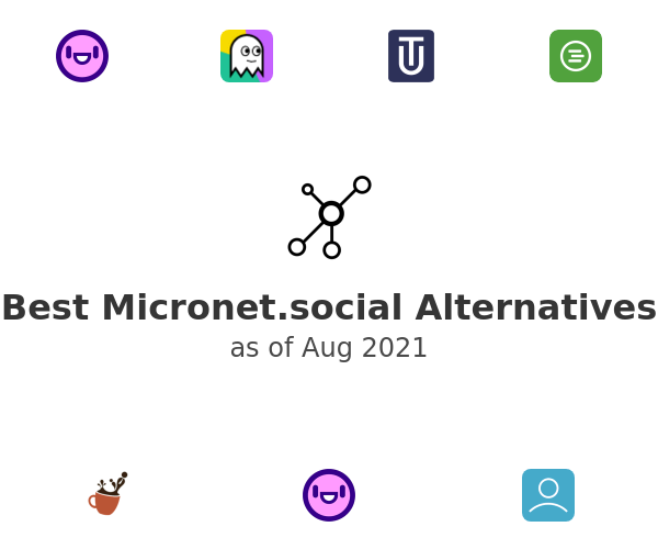 Best Micronet.social Alternatives
