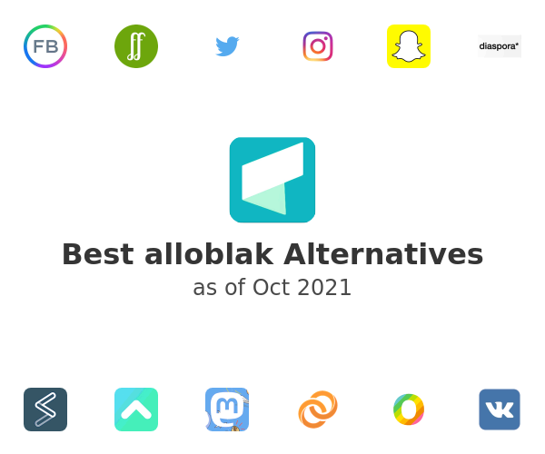 Best alloblak Alternatives