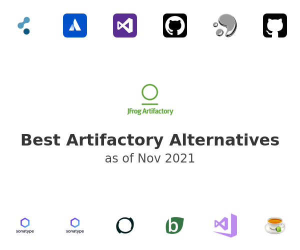 Best Artifactory Alternatives