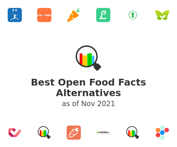 Best Open Food Facts Alternatives