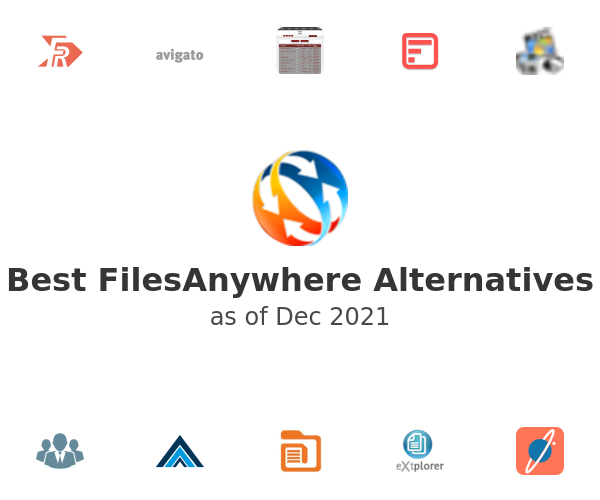 Best FilesAnywhere Alternatives
