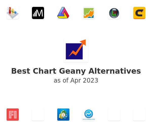 Best Chart Geany Alternatives