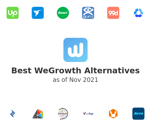 Best WeGrowth Alternatives