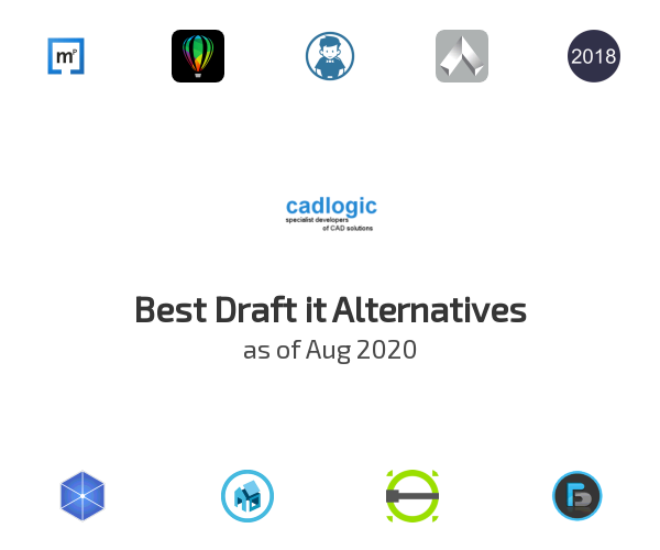 Best Draft it Alternatives
