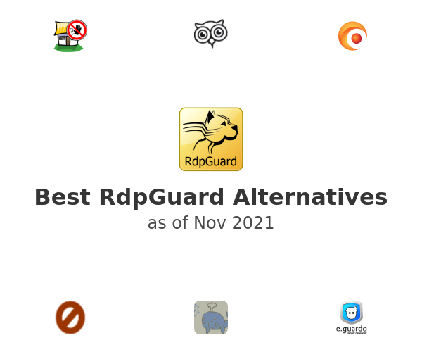 Best RdpGuard Alternatives
