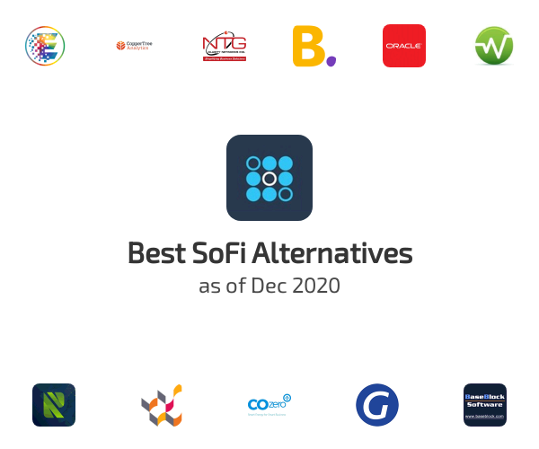 Best SoFi Alternatives