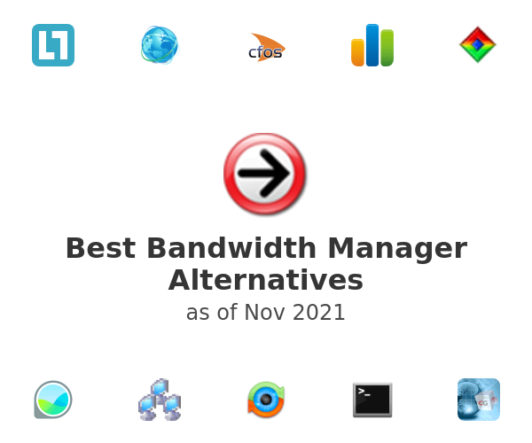 Best Bandwidth Manager Alternatives
