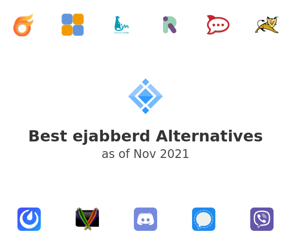 Best ejabberd Alternatives