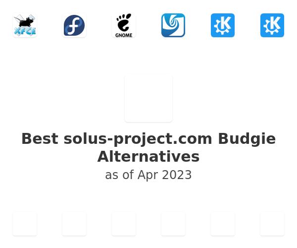 Best Budgie Alternatives
