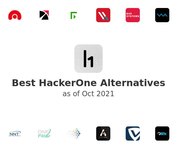 Best HackerOne Alternatives
