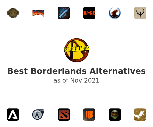 Best Borderlands Alternatives