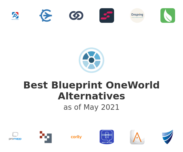 Best Blueprint OneWorld Alternatives