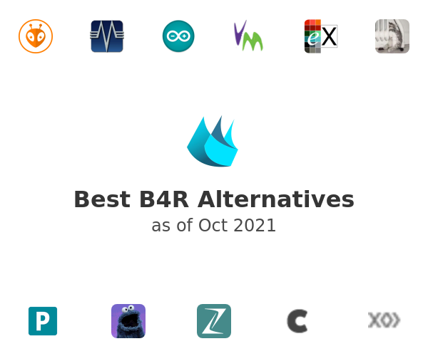 Best B4R Alternatives
