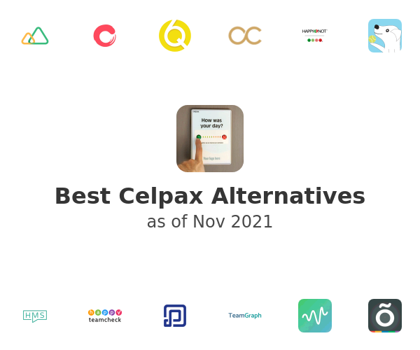 Best Celpax Alternatives