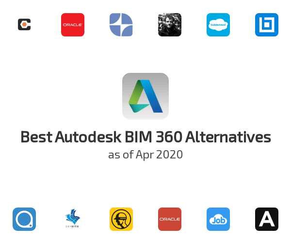 Best Autodesk BIM 360 Alternatives