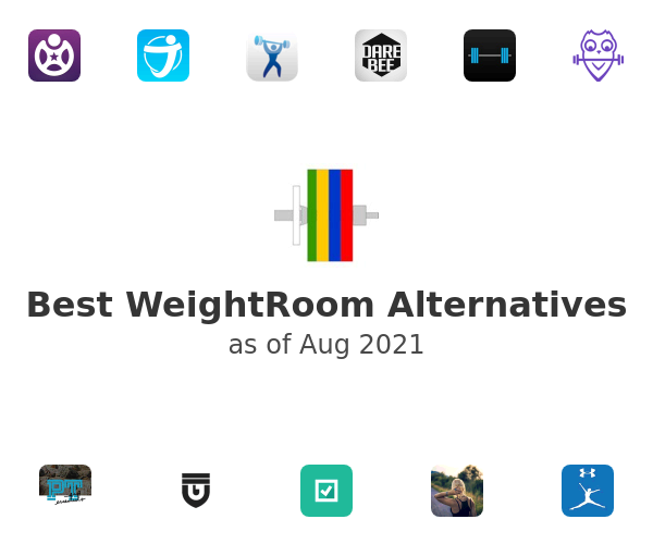 Best WeightRoom Alternatives