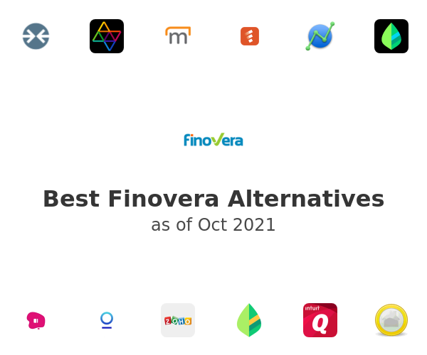 Best Finovera Alternatives