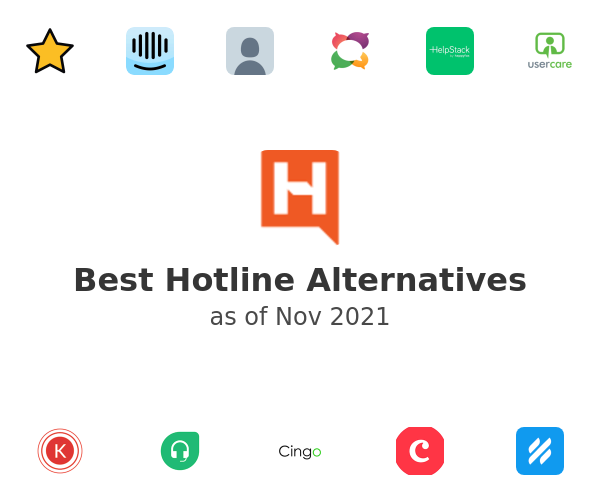 Best Hotline Alternatives