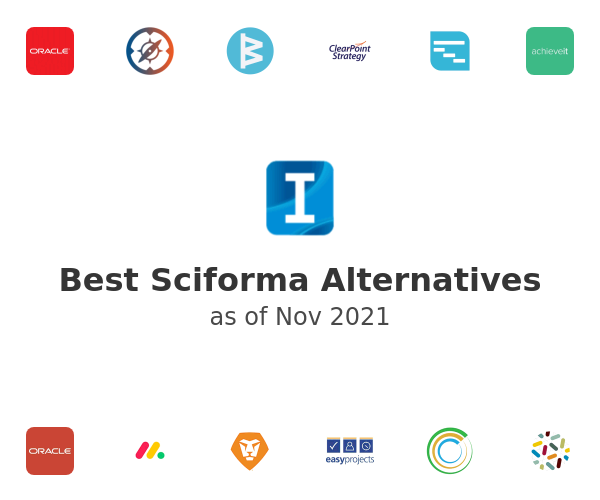 Best Sciforma Alternatives