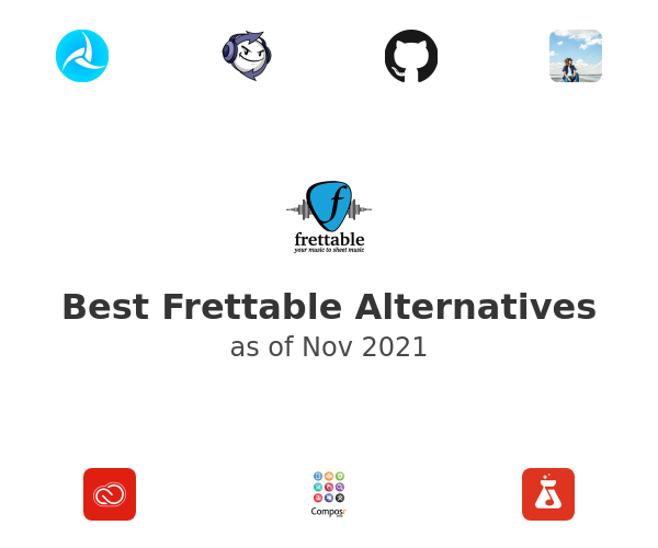 Best Frettable Alternatives