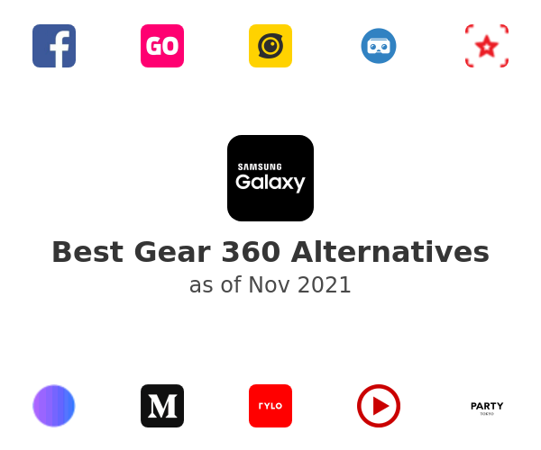 Best Gear 360 Alternatives