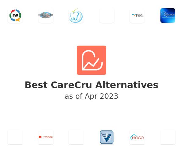 Best CareCru Alternatives