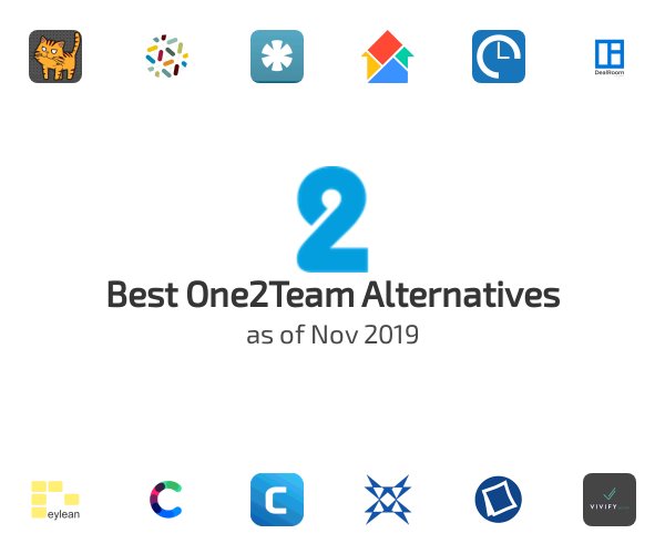 Best One2Team Alternatives