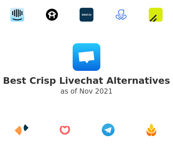 Best Crisp Livechat Alternatives