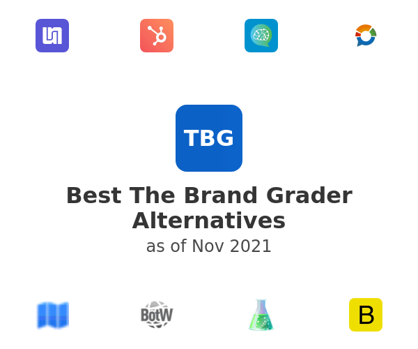 Best The Brand Grader Alternatives