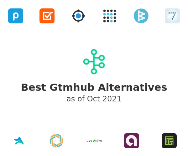 Best Gtmhub Alternatives