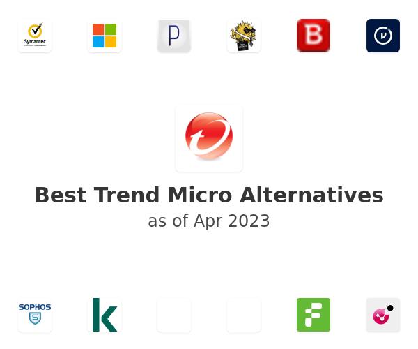 Best Trend Micro Alternatives