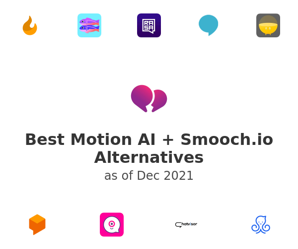 Best Motion AI + Smooch.io Alternatives