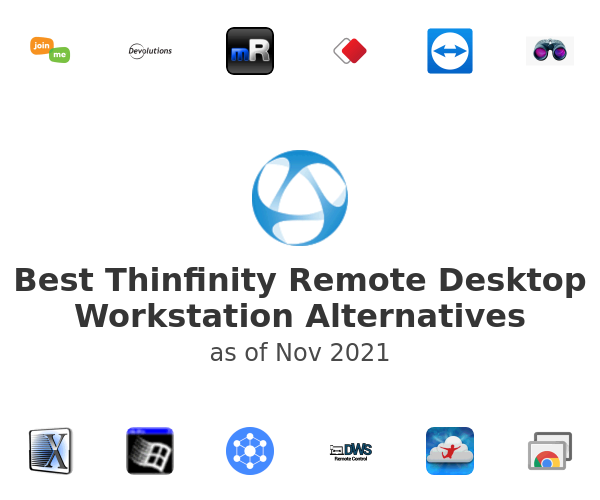 Best Thinfinity Remote Desktop Workstation Alternatives