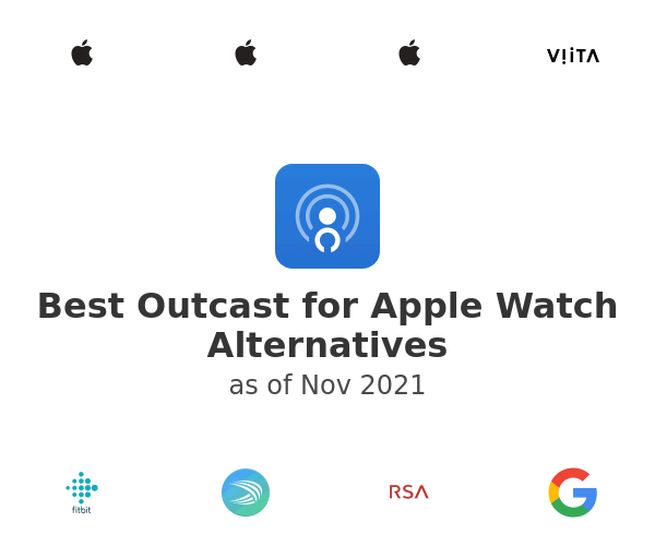 Best Outcast for Apple Watch Alternatives