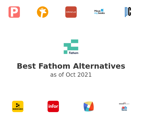 Best Fathom Alternatives