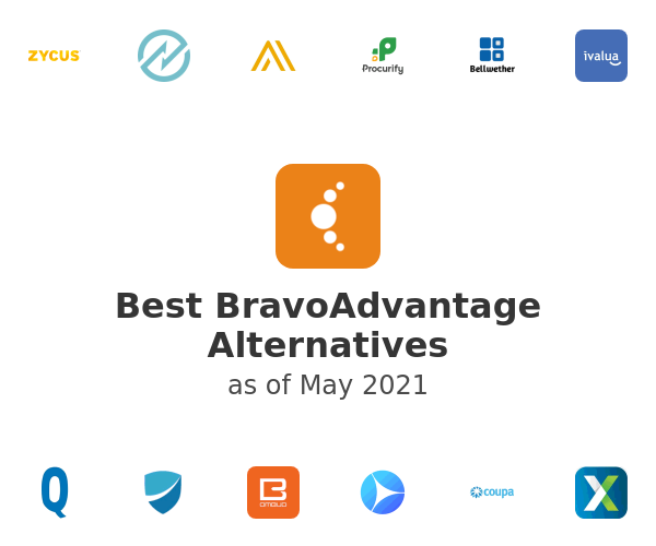 Best BravoAdvantage Alternatives