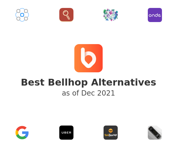 Best Bellhop Alternatives