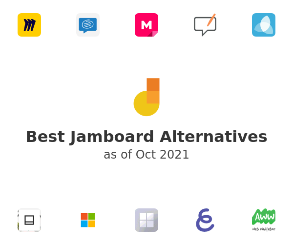 Best Jamboard Alternatives