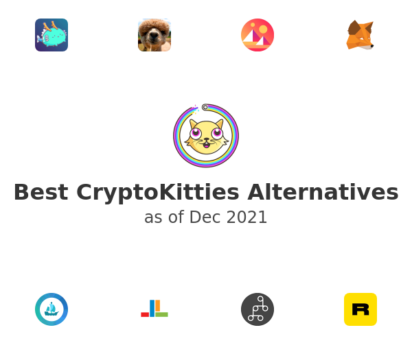 Best CryptoKitties Alternatives