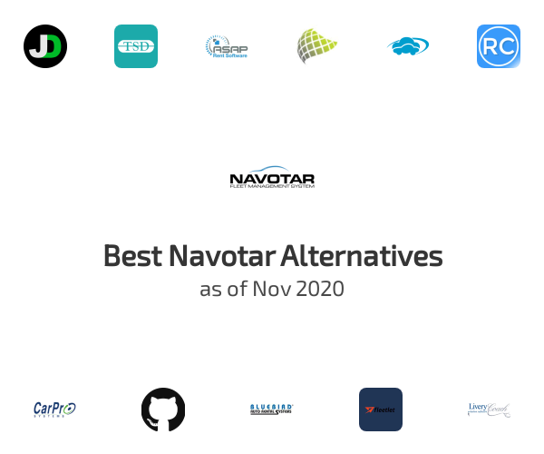 Best Navotar Alternatives