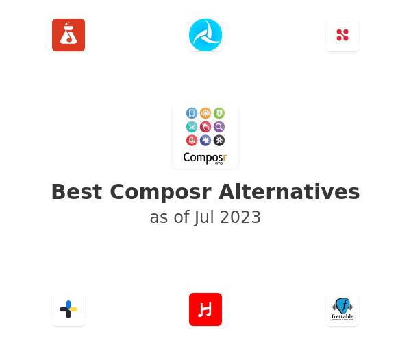 Best Composr Alternatives