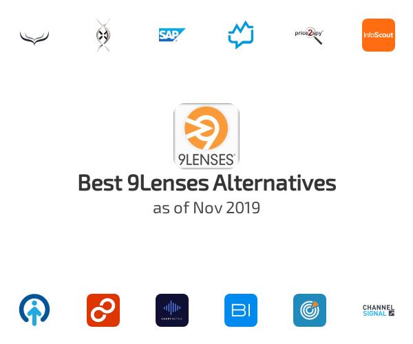 Best 9Lenses Alternatives