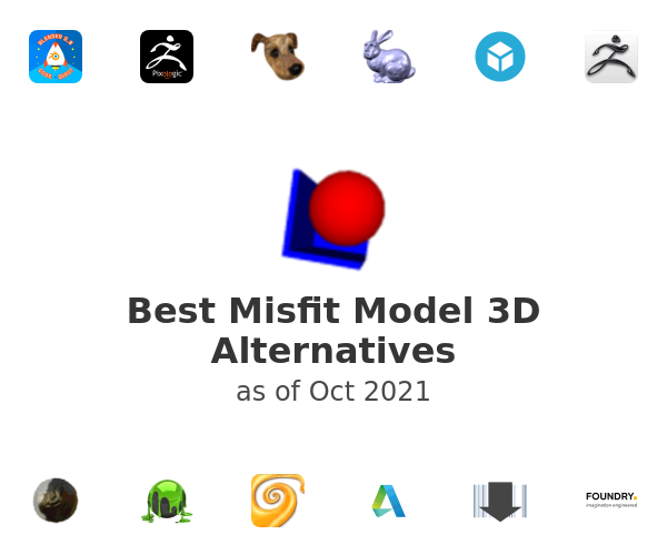 Best Misfit Model 3D Alternatives