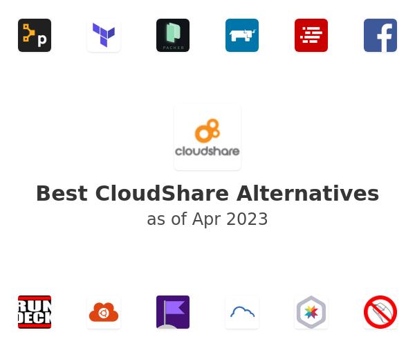 Best CloudShare Alternatives