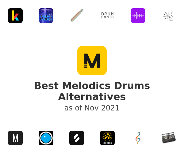Best Melodics Drums Alternatives