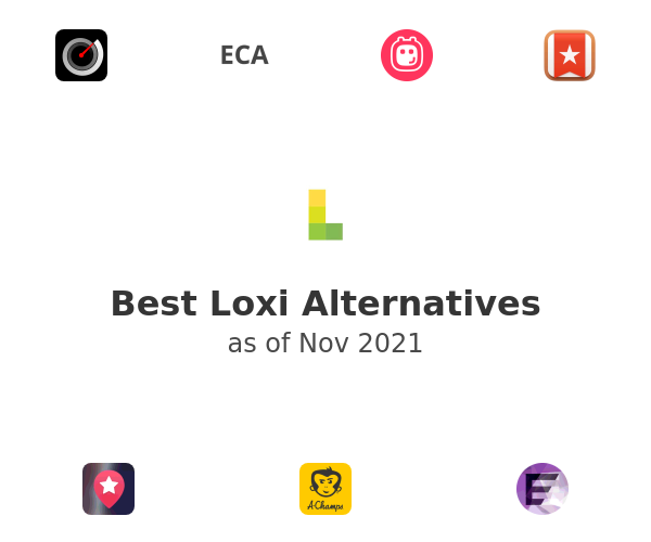 Best Loxi Alternatives