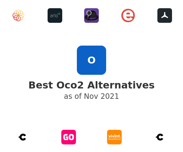 Best Oco2 Alternatives